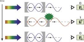 Wetenschappers maken supersnelle schakelaar