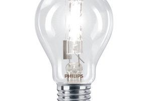 Uitfasering halogeenlamp: wat moet je weten?