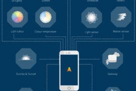 Trends in licht- en besturingstechnieken