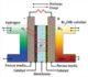 Waterstofbromide flowbatterij 80x70
